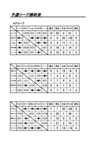 【結果報告】第9回 エールコーポレーションCUP