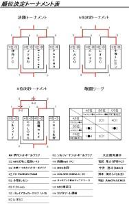【結果報告】第10回 エールコーポレーションCUP