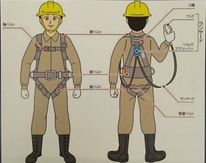 フルハーネス型墜落制止用器具 講習会
