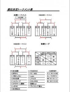 【結果報告】第12回 エールコーポレーションCUP