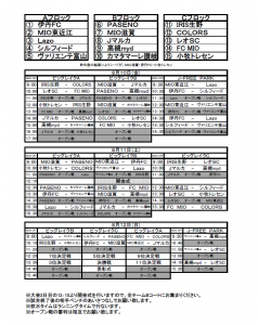 【結果報告】第13回 エールコーポレーションCUP