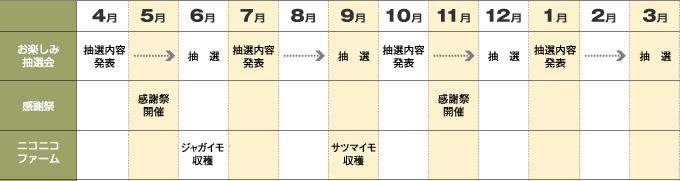 イベントスケジュール